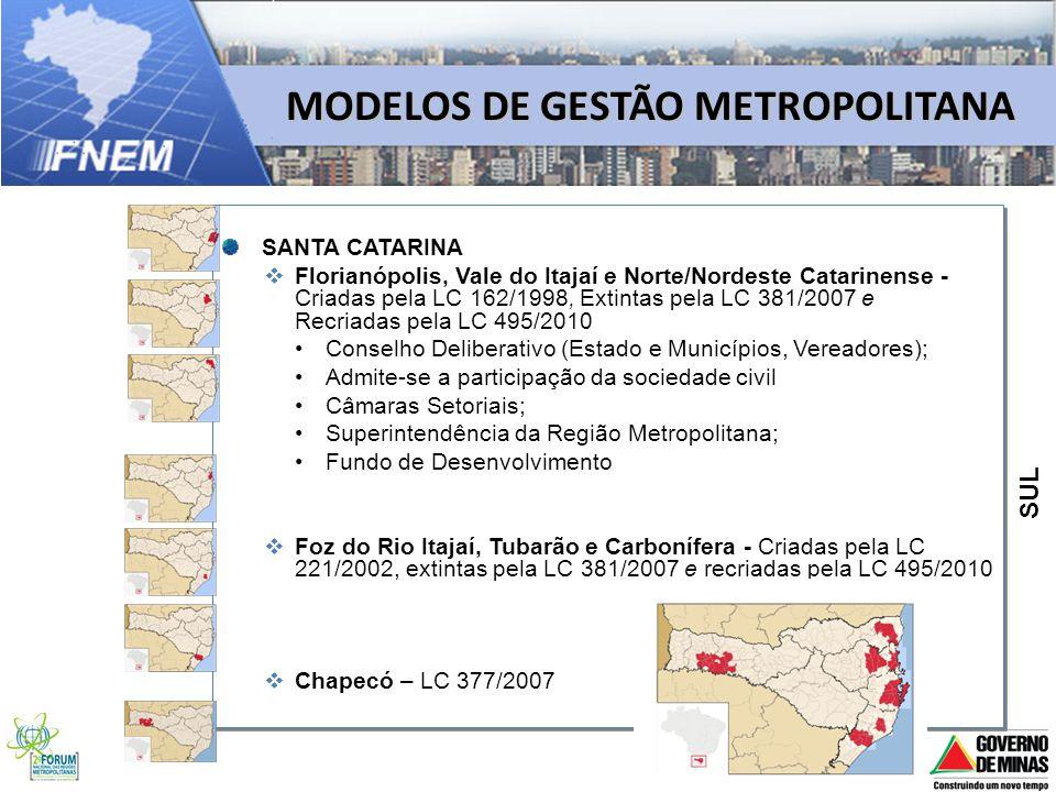 MODELOS DE GESTÃO METROPOLITANA SANTA CATARINA Florianópolis, Vale do Itajaí e Norte/Nordeste Catarinense - Criadas pela LC 162/1998, Extintas pela LC