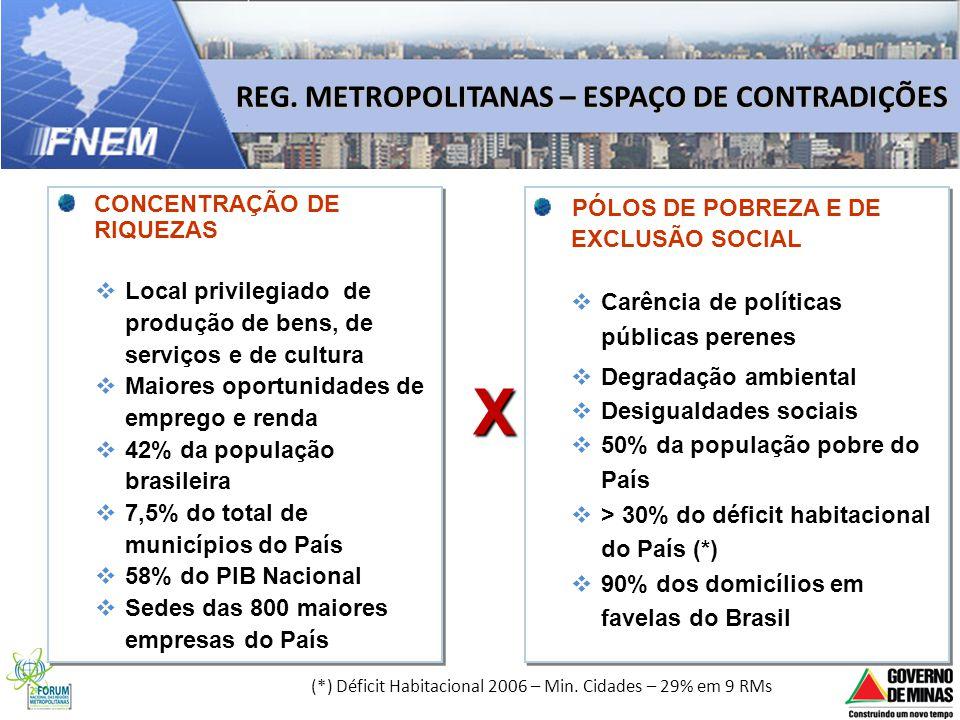 REG. METROPOLITANAS – ESPAÇO DE CONTRADIÇÕES CONCENTRAÇÃO DE RIQUEZAS Local privilegiado de produção de bens, de serviços e de cultura Maiores oportun