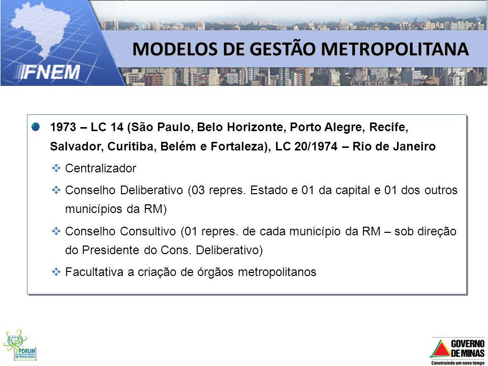 MODELOS DE GESTÃO METROPOLITANA 1973 – LC 14 (São Paulo, Belo Horizonte, Porto Alegre, Recife, Salvador, Curitiba, Belém e Fortaleza), LC 20/1974 – Ri