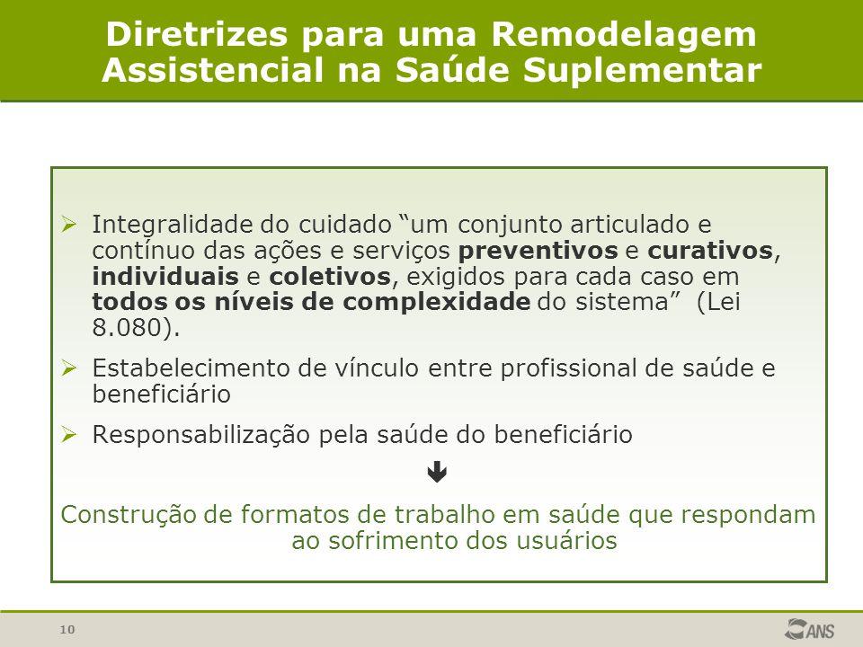 10 Diretrizes para uma Remodelagem Assistencial na Saúde Suplementar Integralidade do cuidado um conjunto articulado e contínuo das ações e serviços p