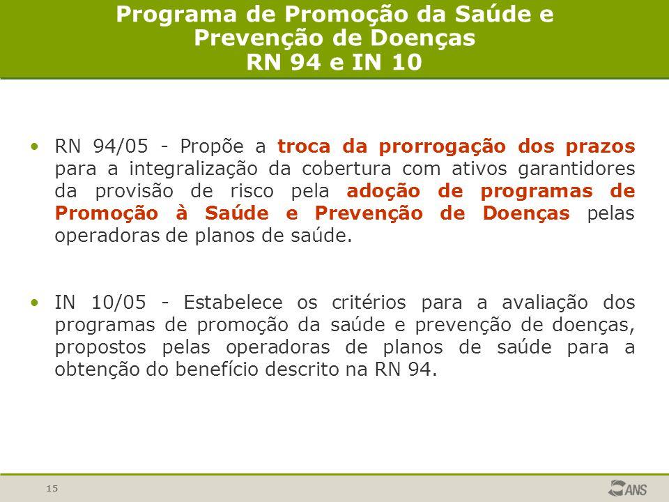 15 Programa de Promoção da Saúde e Prevenção de Doenças RN 94 e IN 10 RN 94/05 - Propõe a troca da prorrogação dos prazos para a integralização da cobertura com ativos garantidores da provisão de risco pela adoção de programas de Promoção à Saúde e Prevenção de Doenças pelas operadoras de planos de saúde.