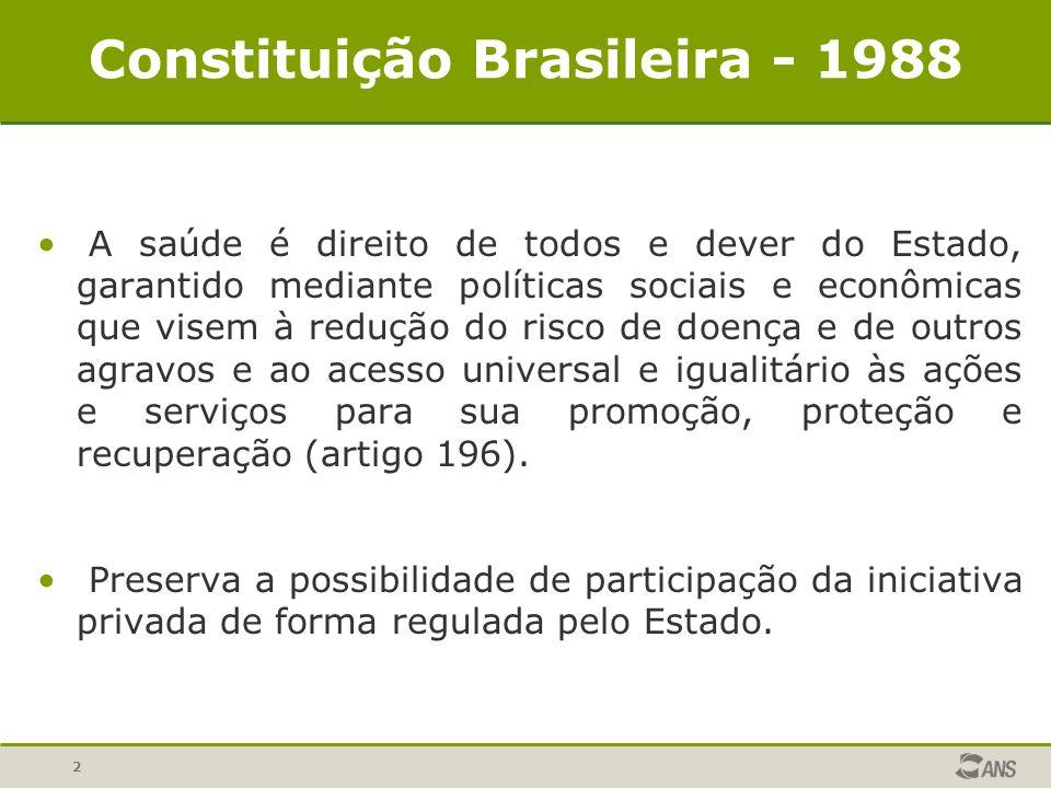 2 Constituição Brasileira - 1988 A saúde é direito de todos e dever do Estado, garantido mediante políticas sociais e econômicas que visem à redução do risco de doença e de outros agravos e ao acesso universal e igualitário às ações e serviços para sua promoção, proteção e recuperação (artigo 196).