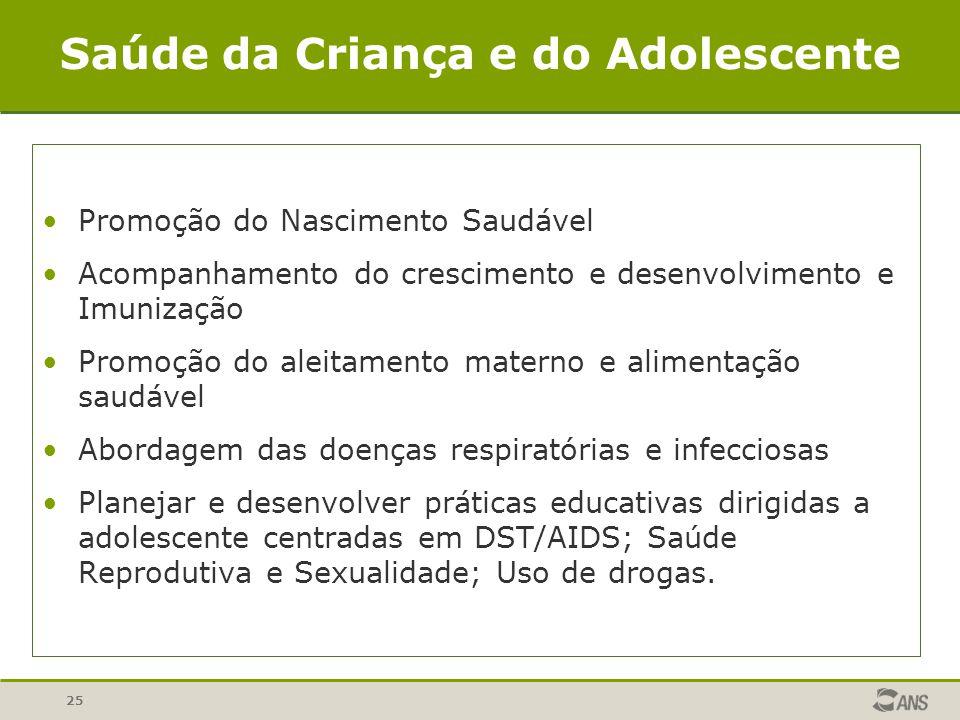25 Saúde da Criança e do Adolescente Promoção do Nascimento Saudável Acompanhamento do crescimento e desenvolvimento e Imunização Promoção do aleitame