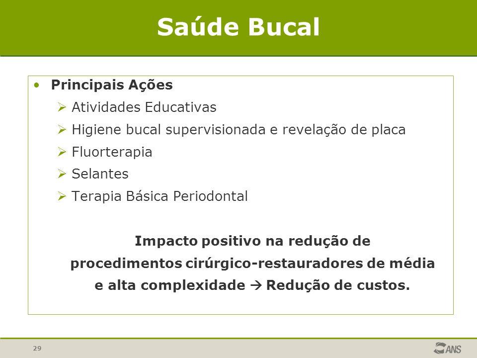 29 Saúde Bucal Principais Ações Atividades Educativas Higiene bucal supervisionada e revelação de placa Fluorterapia Selantes Terapia Básica Periodont
