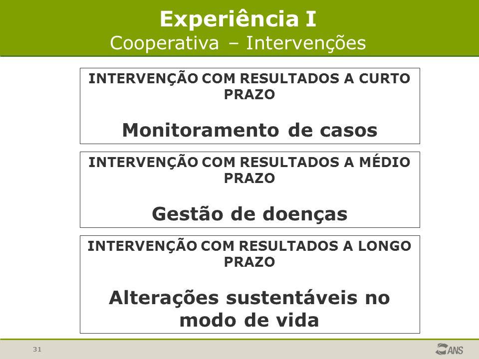 31 Experiência I Cooperativa – Intervenções INTERVENÇÃO COM RESULTADOS A CURTO PRAZO Monitoramento de casos INTERVENÇÃO COM RESULTADOS A MÉDIO PRAZO Gestão de doenças INTERVENÇÃO COM RESULTADOS A LONGO PRAZO Alterações sustentáveis no modo de vida
