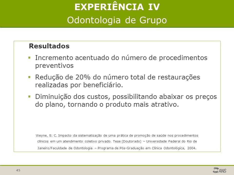 45 EXPERIÊNCIA IV Odontologia de Grupo Resultados Incremento acentuado do número de procedimentos preventivos Redução de 20% do número total de restaurações realizadas por beneficiário.