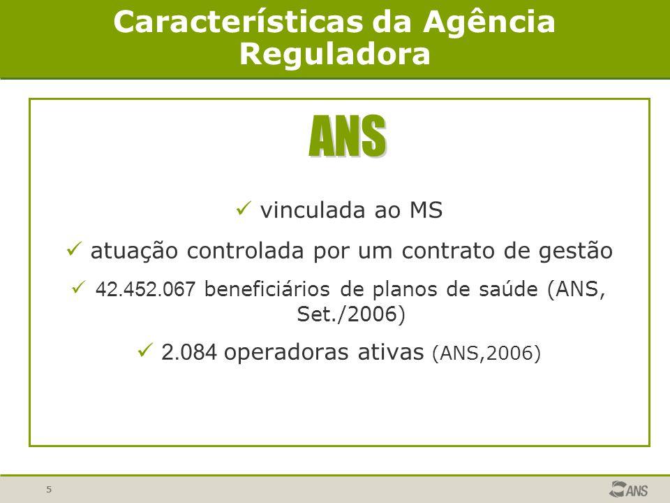 5 Características da Agência Reguladora vinculada ao MS atuação controlada por um contrato de gestão 42.452.067 beneficiários de planos de saúde (ANS,