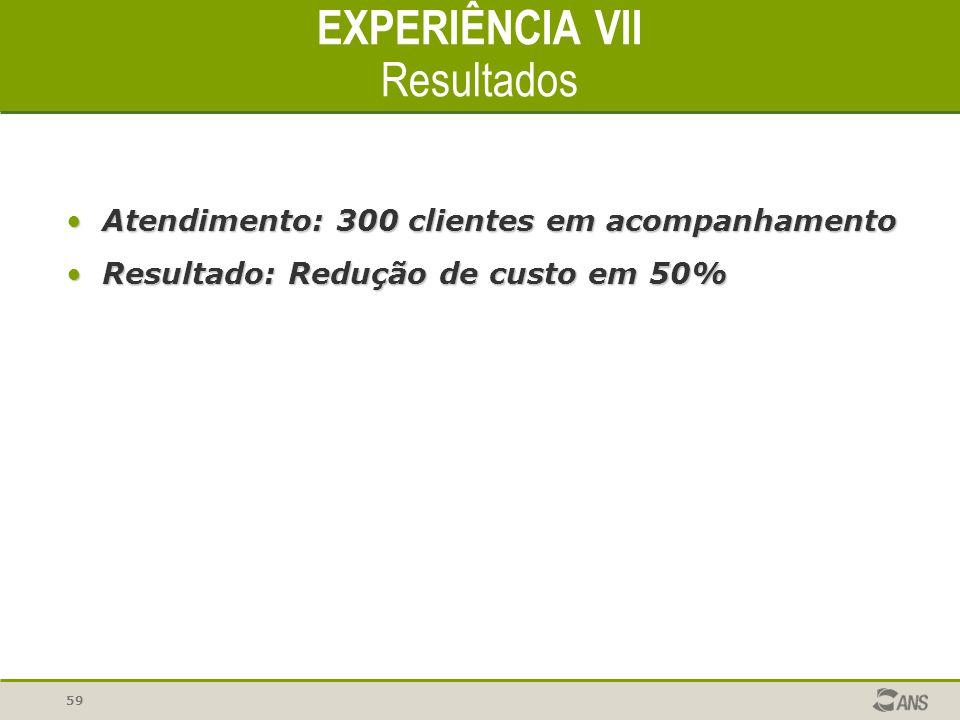 59 EXPERIÊNCIA VII Resultados Atendimento: 300 clientes em acompanhamentoAtendimento: 300 clientes em acompanhamento Resultado: Redução de custo em 50%Resultado: Redução de custo em 50%