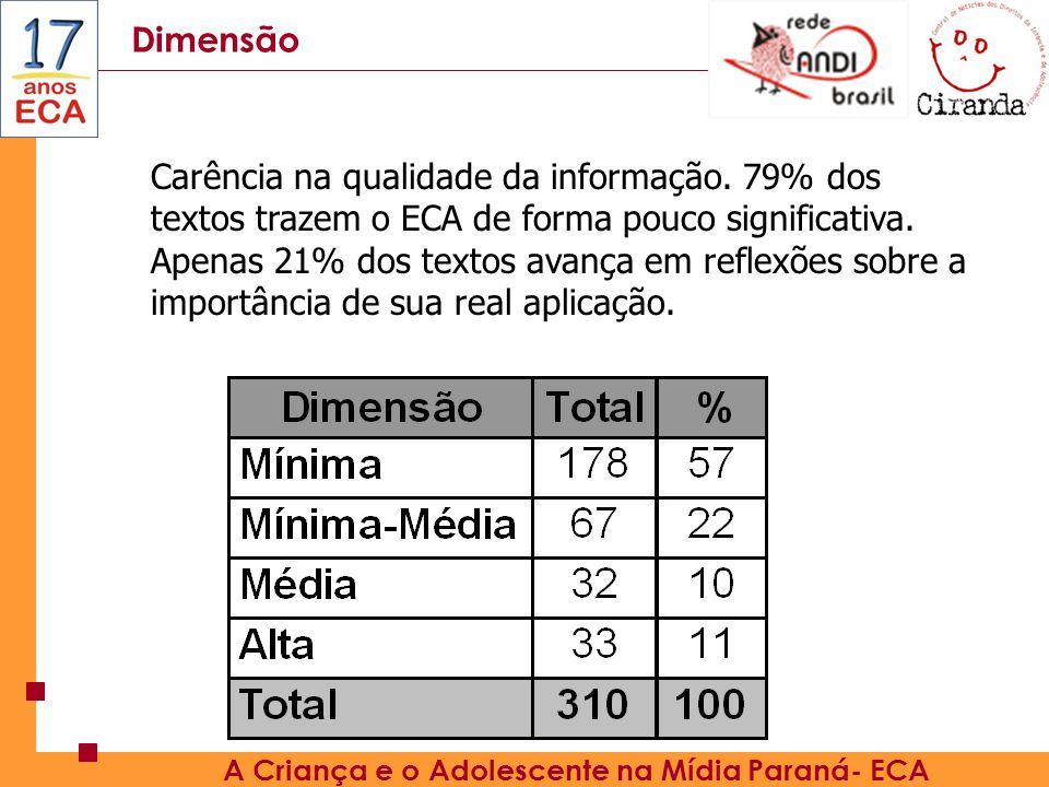 Dimensão A Criança e o Adolescente na Mídia Paraná- ECA Carência na qualidade da informação.