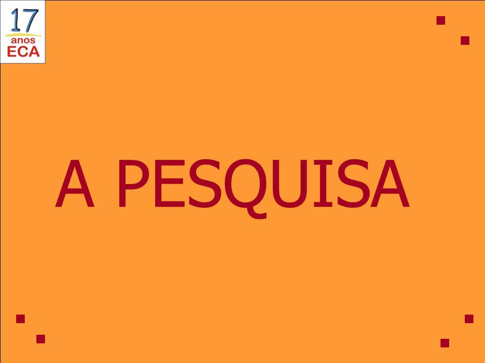 A Pesquisa - Monitorou dez jornais impressos paranaenses; - Traz uma análise especial sobre o ECA; - Aponta de que forma a imprensa e os atores sociais podem utilizar a comunicação para efetivar as mudanças relacionadas à garantia dos direitos infanto-juvenis.