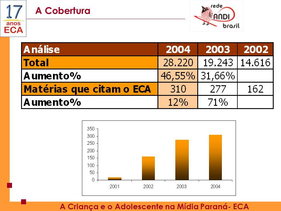 Performance dos jornais A Criança e o Adolescente na Mídia Paraná- ECA
