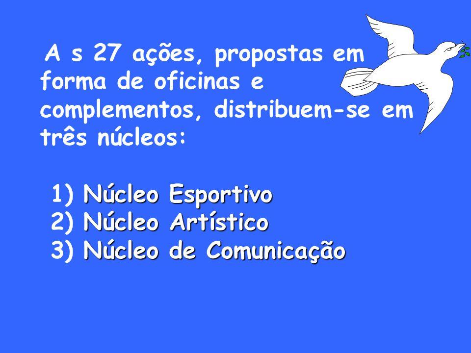 A s 27 ações, propostas em forma de oficinas e complementos, distribuem-se em três núcleos: Núcleo Esportivo 1) Núcleo Esportivo Núcleo Artístico 2) Núcleo Artístico Núcleo de Comunicação 3) Núcleo de Comunicação