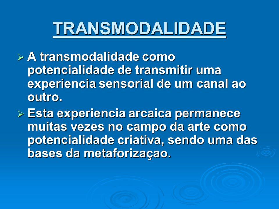 TRANSMODALIDADE A transmodalidade como potencialidade de transmitir uma experiencia sensorial de um canal ao outro. A transmodalidade como potencialid