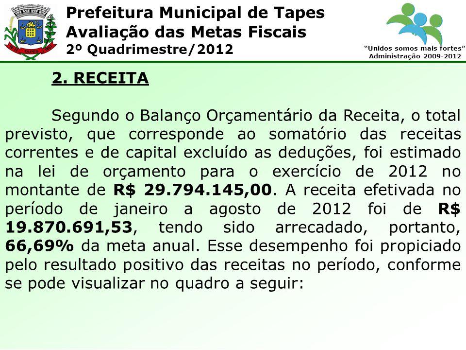 Prefeitura Municipal de Tapes Unidos somos mais fortes Administração 2009-2012 Avaliação das Metas Fiscais 2º Quadrimestre/2012 2.