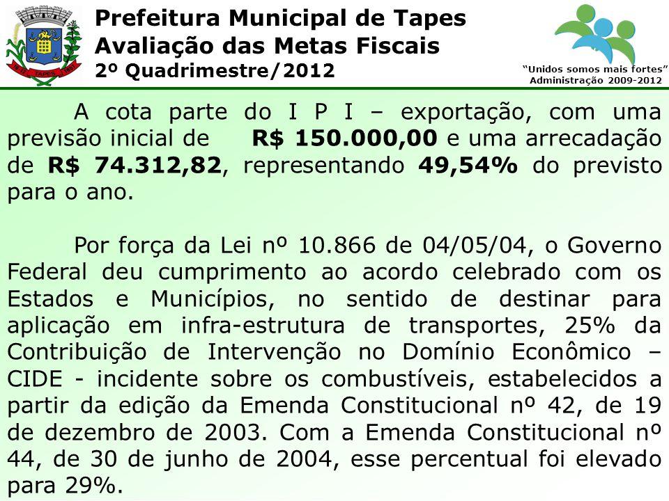 Prefeitura Municipal de Tapes Unidos somos mais fortes Administração 2009-2012 Avaliação das Metas Fiscais 2º Quadrimestre/2012 A cota parte do I P I – exportação, com uma previsão inicial de R$ 150.000,00 e uma arrecadação de R$ 74.312,82, representando 49,54% do previsto para o ano.