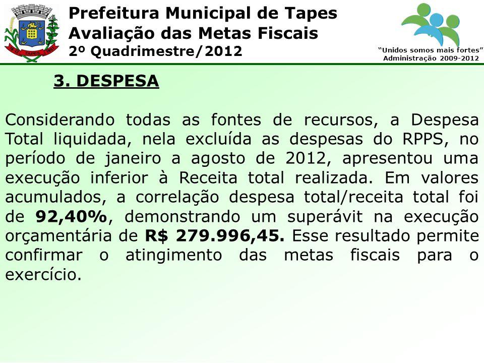 Prefeitura Municipal de Tapes Unidos somos mais fortes Administração 2009-2012 Avaliação das Metas Fiscais 2º Quadrimestre/2012 3.