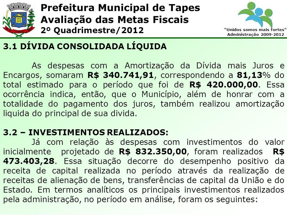 Prefeitura Municipal de Tapes Unidos somos mais fortes Administração 2009-2012 Avaliação das Metas Fiscais 2º Quadrimestre/2012 3.1 DÍVIDA CONSOLIDADA LÍQUIDA As despesas com a Amortização da Dívida mais Juros e Encargos, somaram R$ 340.741,91, correspondendo a 81,13% do total estimado para o período que foi de R$ 420.000,00.