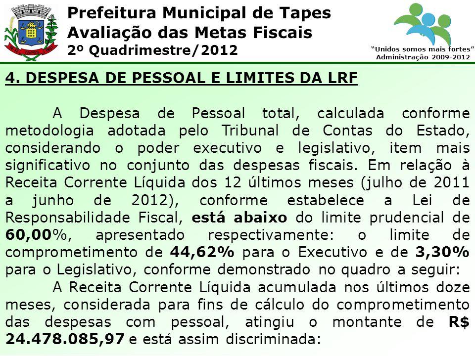 Prefeitura Municipal de Tapes Unidos somos mais fortes Administração 2009-2012 Avaliação das Metas Fiscais 2º Quadrimestre/2012 4.