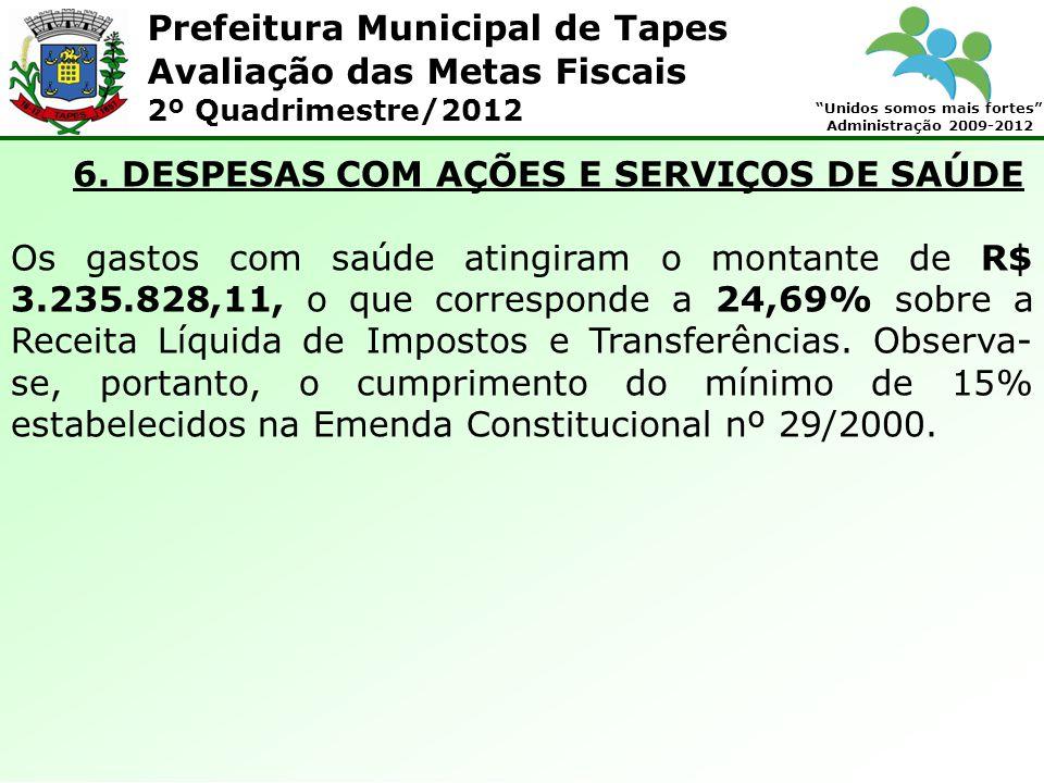 Prefeitura Municipal de Tapes Unidos somos mais fortes Administração 2009-2012 Avaliação das Metas Fiscais 2º Quadrimestre/2012 6.
