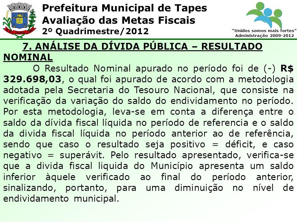 Prefeitura Municipal de Tapes Unidos somos mais fortes Administração 2009-2012 Avaliação das Metas Fiscais 2º Quadrimestre/2012 7.