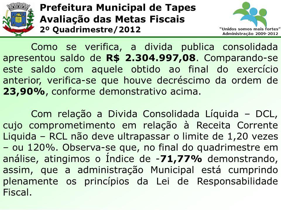 Prefeitura Municipal de Tapes Unidos somos mais fortes Administração 2009-2012 Avaliação das Metas Fiscais 2º Quadrimestre/2012 Como se verifica, a divida publica consolidada apresentou saldo de R$ 2.304.997,08.