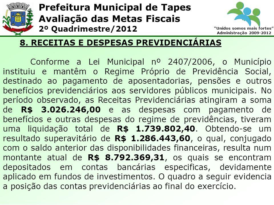 Prefeitura Municipal de Tapes Unidos somos mais fortes Administração 2009-2012 Avaliação das Metas Fiscais 2º Quadrimestre/2012 8.