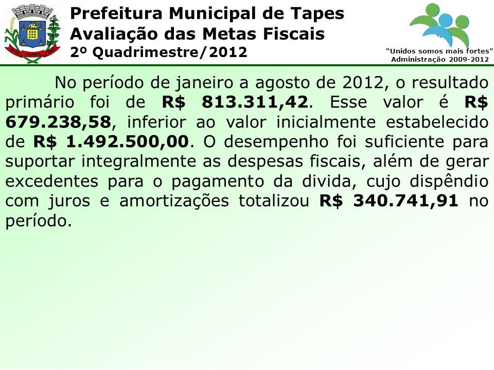 Prefeitura Municipal de Tapes Unidos somos mais fortes Administração 2009-2012 Avaliação das Metas Fiscais 2º Quadrimestre/2012 No período de janeiro a agosto de 2012, o resultado primário foi de R$ 813.311,42.
