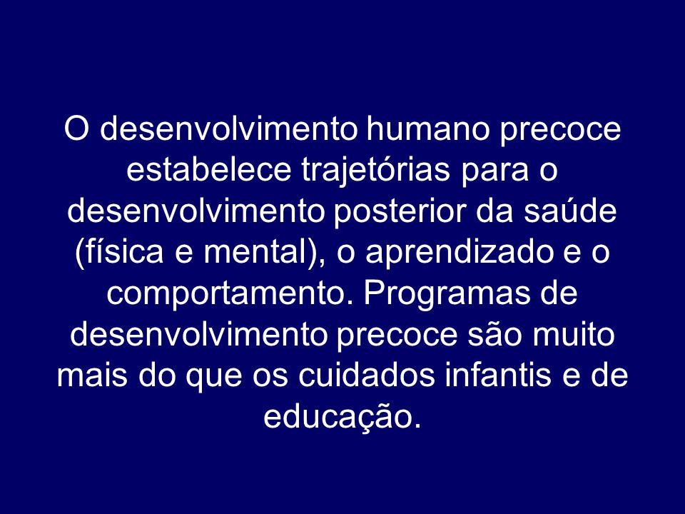 Brasil – Rio Grande do Sul (60.000 crianças) Teste Crianças % no padrão de desenvolvimento Início 2 anos Cognitivo 377 37 78 Linguagem 387 71 79 Motora 386 50 80 Social 416 69 86 Primeira Infância Melhor 08-137