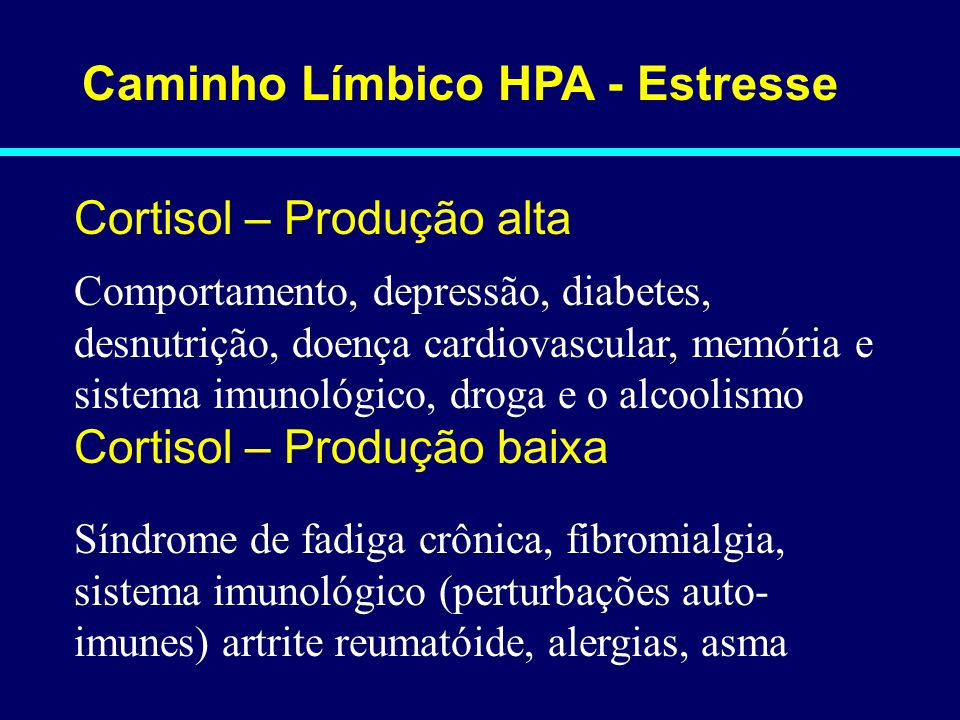 Caminho Límbico HPA - Estresse Cortisol – Produção alta Comportamento, depressão, diabetes, desnutrição, doença cardiovascular, memória e sistema imunológico, droga e o alcoolismo Cortisol – Produção baixa Síndrome de fadiga crônica, fibromialgia, sistema imunológico (perturbações auto- imunes) artrite reumatóide, alergias, asma 05-212