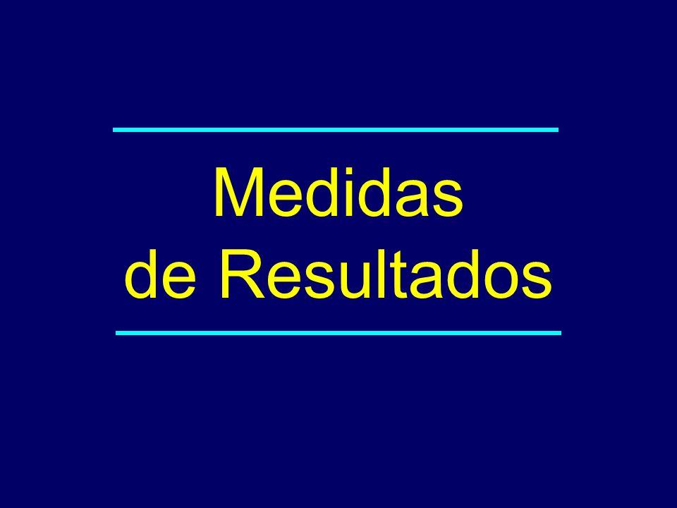 Medidas de Resultados 03-116