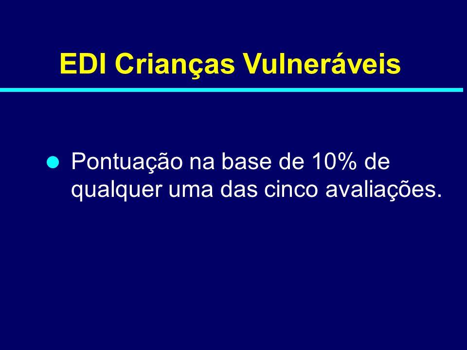 EDI Crianças Vulneráveis Pontuação na base de 10% de qualquer uma das cinco avaliações. 08-129