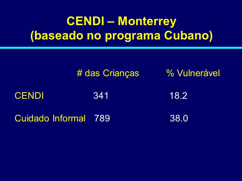 CENDI – Monterrey (baseado no programa Cubano) # das Crianças % Vulnerável CENDI 341 18.2 Cuidado Informal 789 38.0 08-138