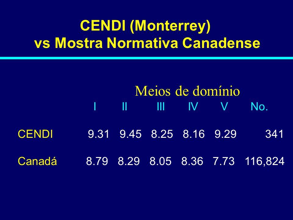 CENDI (Monterrey) vs Mostra Normativa Canadense Meios de domínio I II III IV V No. CENDI 9.31 9.45 8.25 8.16 9.29 341 Canadá 8.79 8.29 8.05 8.36 7.73