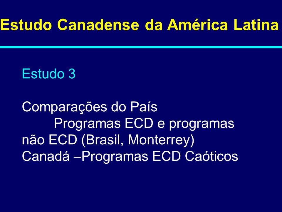 Estudo Canadense da América Latina Estudo 3 Comparações do País Programas ECD e programas não ECD (Brasil, Monterrey) Canadá –Programas ECD Caóticos 0