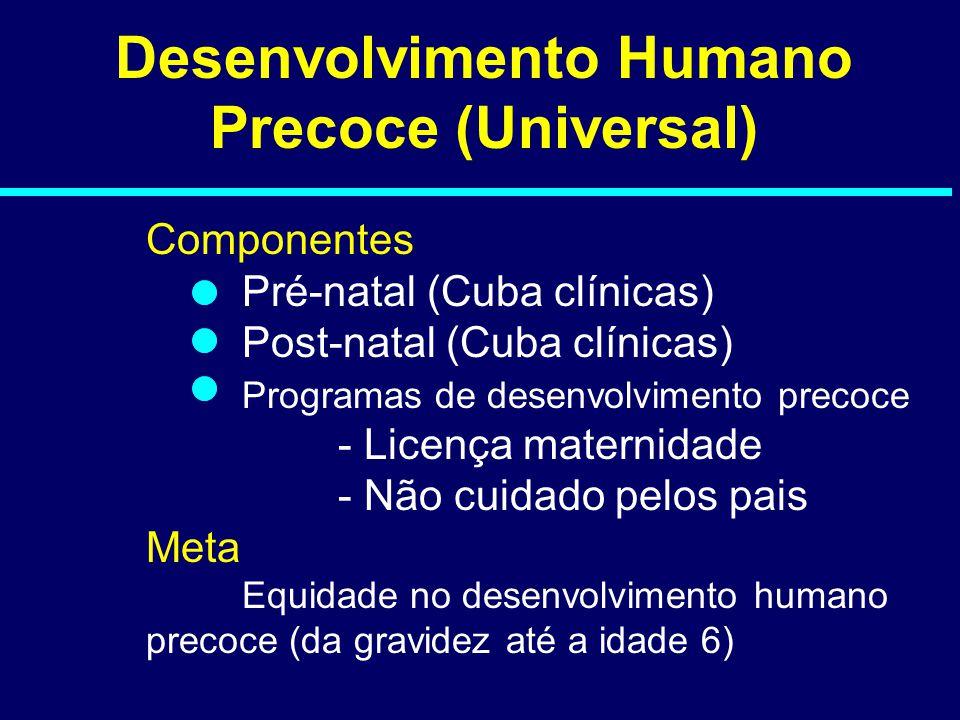 Desenvolvimento Humano Precoce (Universal) Componentes Pré-natal (Cuba clínicas) Post-natal (Cuba clínicas) Programas de desenvolvimento precoce - Licença maternidade - Não cuidado pelos pais Meta Equidade no desenvolvimento humano precoce (da gravidez até a idade 6) 08-189