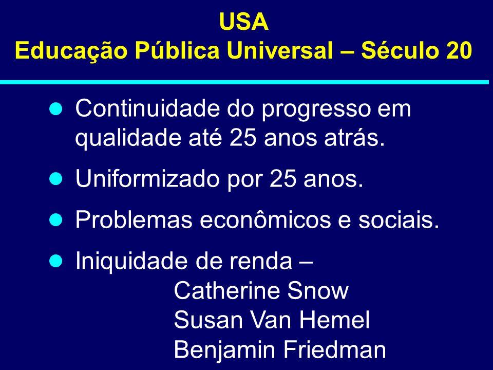 USA Educação Pública Universal – Século 20 Continuidade do progresso em qualidade até 25 anos atrás. Uniformizado por 25 anos. Problemas econômicos e