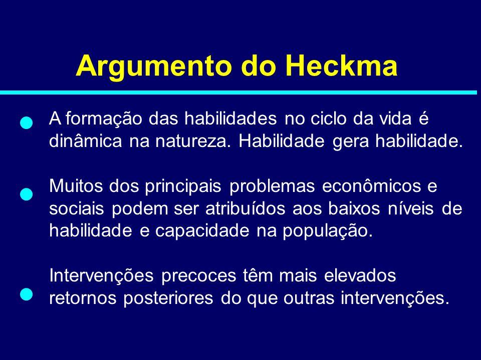 Argumento do Heckma A formação das habilidades no ciclo da vida é dinâmica na natureza. Habilidade gera habilidade. Muitos dos principais problemas ec