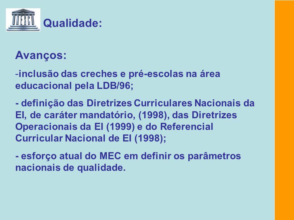 Qualidade: Avanços: -inclusão das creches e pré-escolas na área educacional pela LDB/96; - definição das Diretrizes Curriculares Nacionais da EI, de c