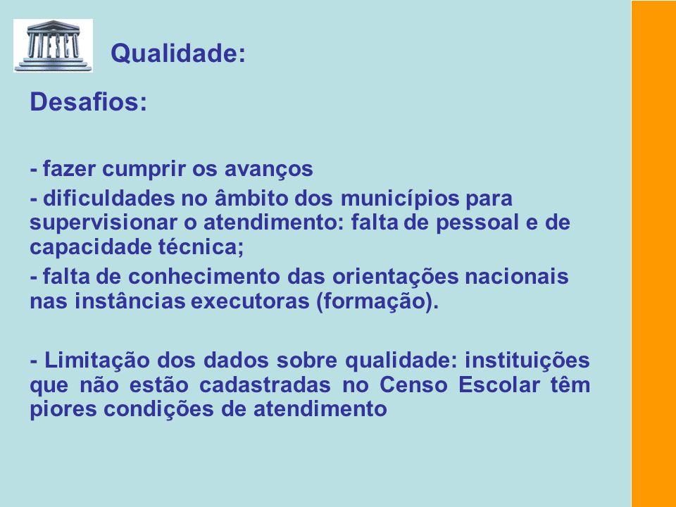 Qualidade: Desafios: - fazer cumprir os avanços - dificuldades no âmbito dos municípios para supervisionar o atendimento: falta de pessoal e de capaci