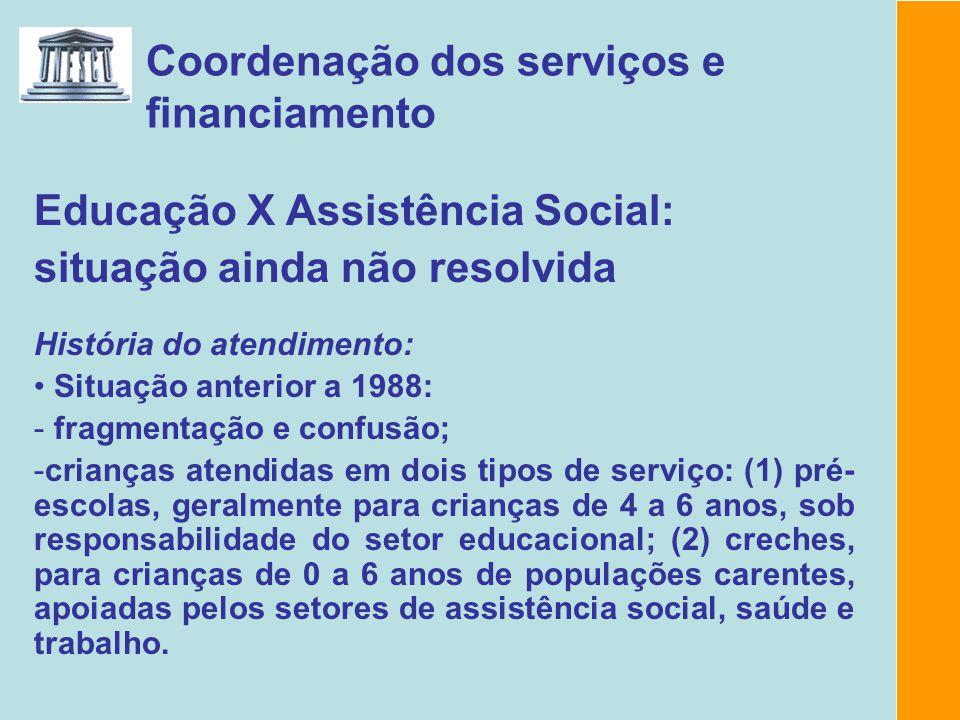 Coordenação dos serviços e financiamento Educação X Assistência Social: situação ainda não resolvida História do atendimento: Situação anterior a 1988