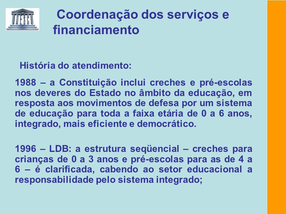 Coordenação dos serviços e financiamento 1988 – a Constituição inclui creches e pré-escolas nos deveres do Estado no âmbito da educação, em resposta a