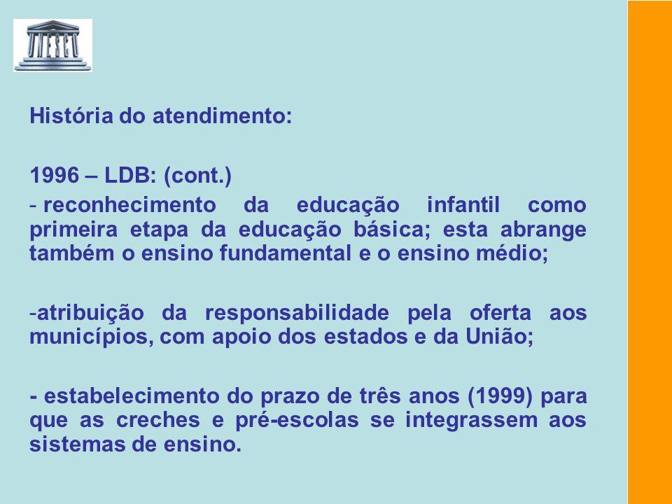 1996 – LDB: (cont.) - reconhecimento da educação infantil como primeira etapa da educação básica; esta abrange também o ensino fundamental e o ensino