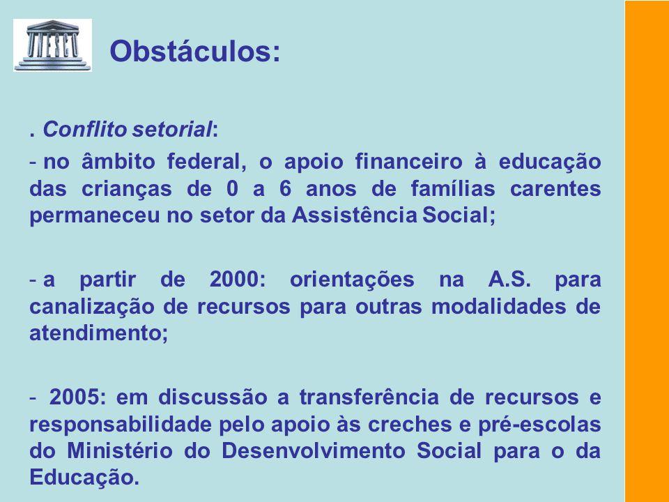 Obstáculos:. Conflito setorial: - no âmbito federal, o apoio financeiro à educação das crianças de 0 a 6 anos de famílias carentes permaneceu no setor