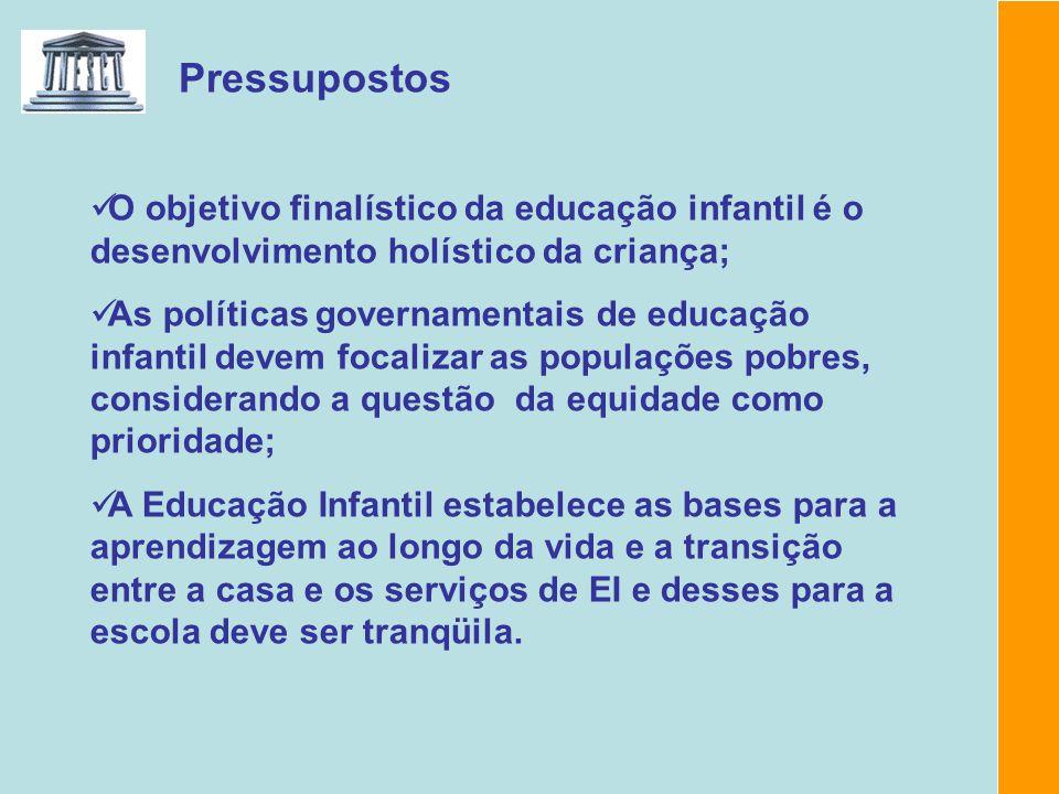 Pressupostos O objetivo finalístico da educação infantil é o desenvolvimento holístico da criança; As políticas governamentais de educação infantil de