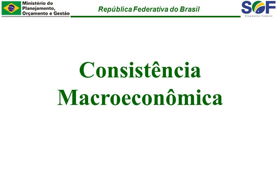 República Federativa do Brasil Consistência Macroeconômica