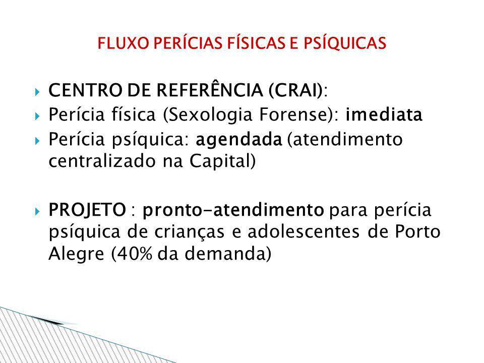 CENTRO DE REFERÊNCIA (CRAI): Perícia física (Sexologia Forense): imediata Perícia psíquica: agendada (atendimento centralizado na Capital) PROJETO : p