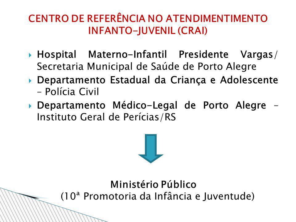 Hospital Materno-Infantil Presidente Vargas/ Secretaria Municipal de Saúde de Porto Alegre Departamento Estadual da Criança e Adolescente – Polícia Ci