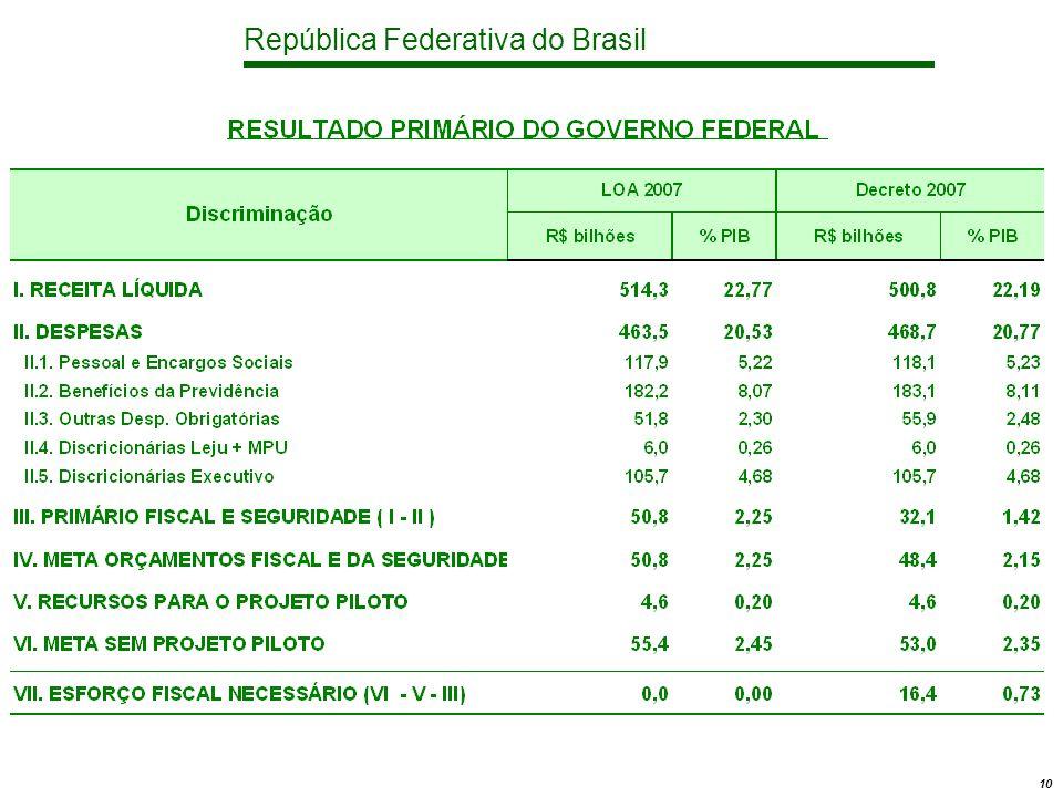 República Federativa do Brasil 10