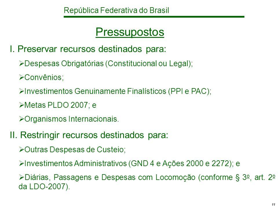 República Federativa do Brasil 11 I. Preservar recursos destinados para: Despesas Obrigatórias (Constitucional ou Legal); Convênios; Investimentos Gen