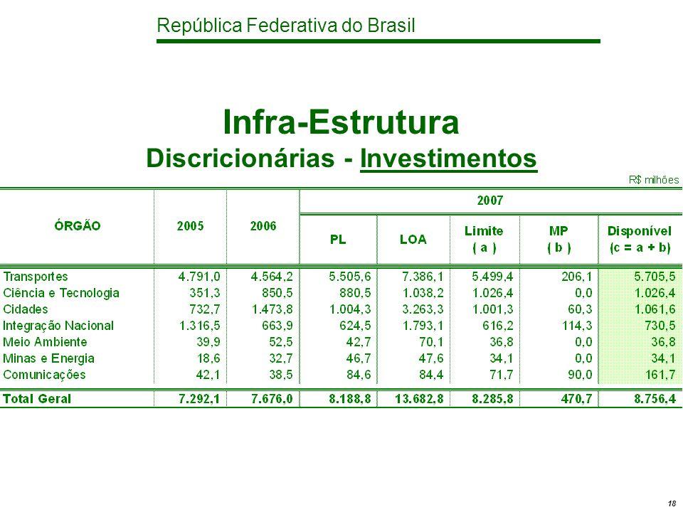 República Federativa do Brasil 18 Infra-Estrutura Discricionárias - Investimentos